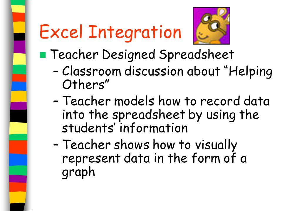 Excel Integration Teacher Designed Spreadsheet