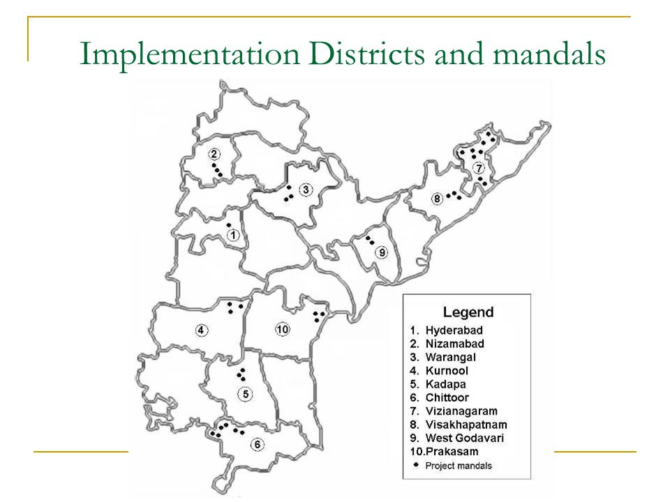 Implementation Districts and mandals