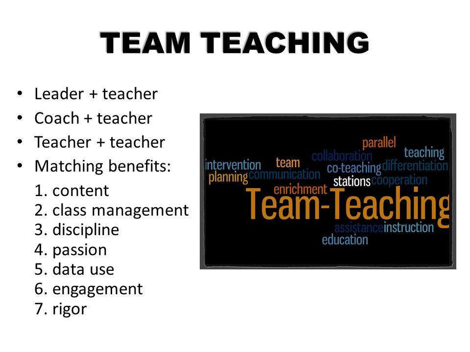 TEAM TEACHING Leader + teacher Coach + teacher Teacher + teacher