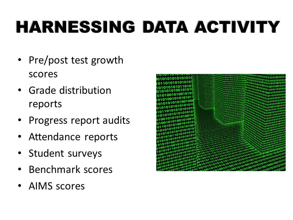 HARNESSING DATA ACTIVITY