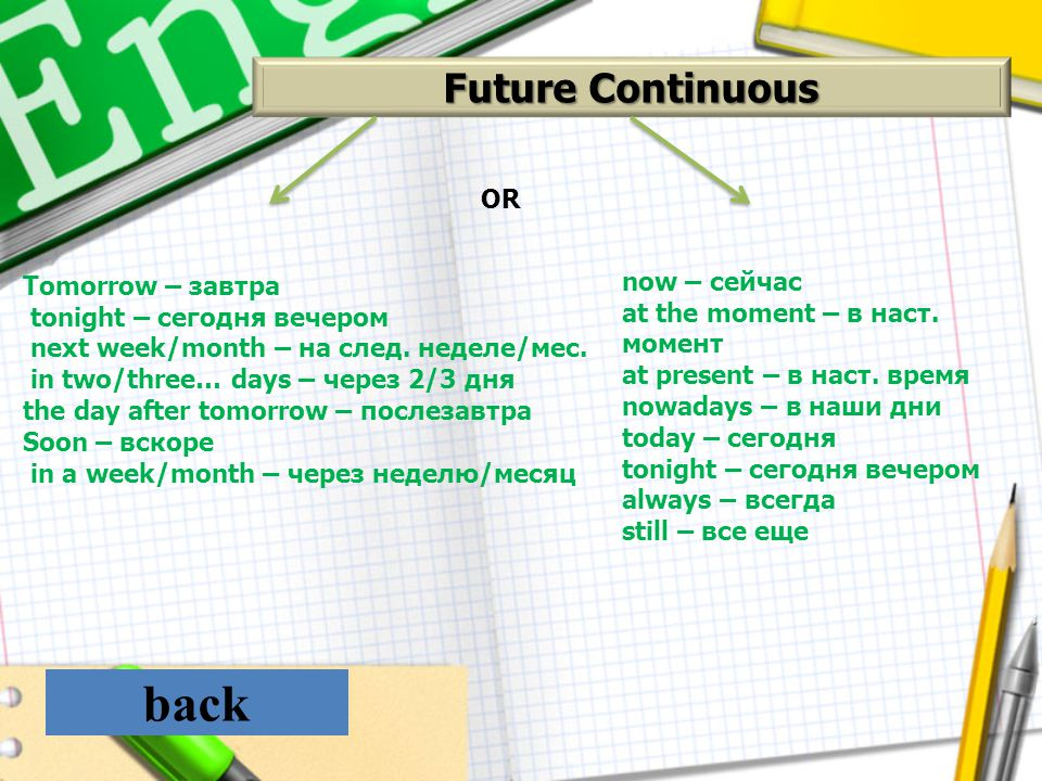 back Future Continuous OR now – сейчас Tomorrow – завтра