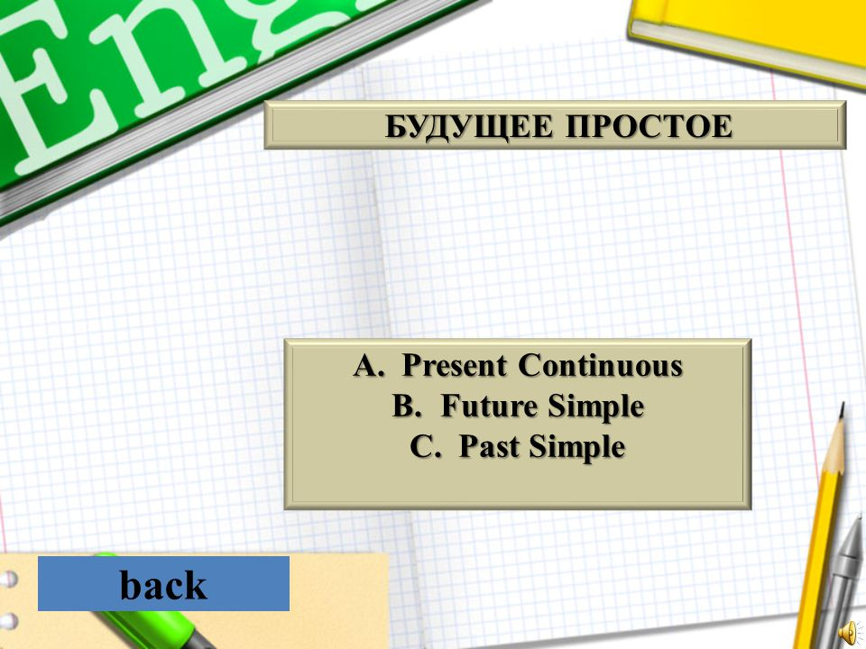 БУДУЩЕЕ ПРОСТОЕ Present Continuous Future Simple Past Simple back