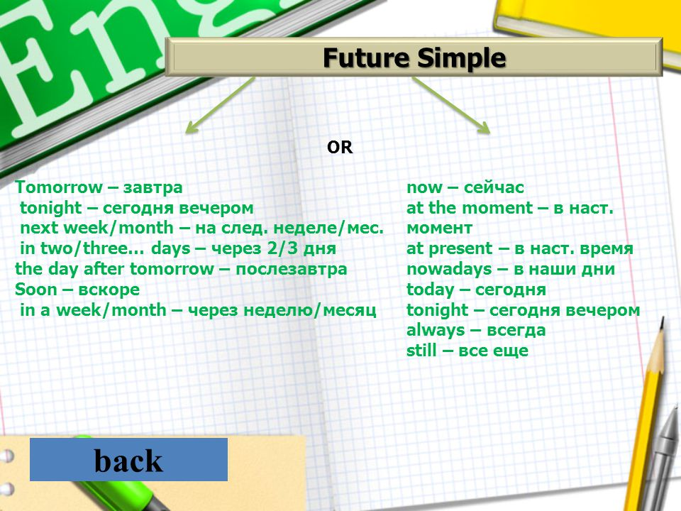 back Present Simple Future Simple OR Tomorrow – завтра