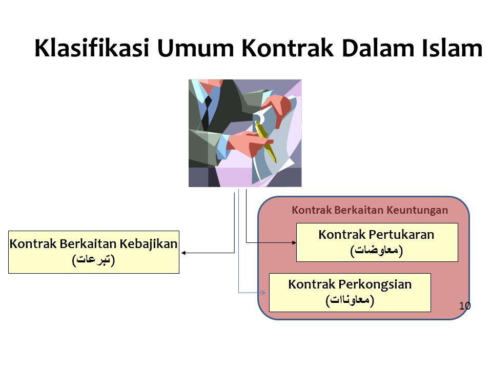 Klasifikasi Umum Kontrak Dalam Islam