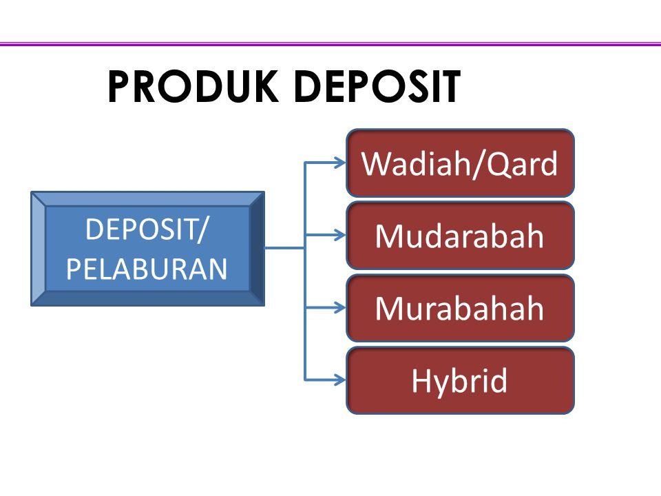 PRODUK DEPOSIT Wadiah/Qard Mudarabah Murabahah Hybrid DEPOSIT/