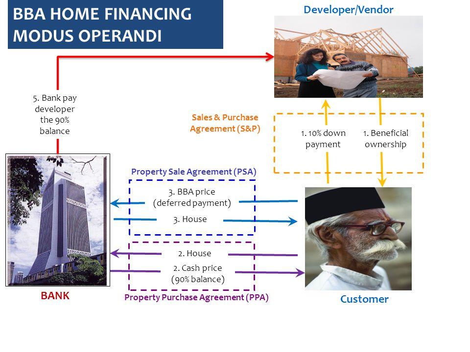 BBA HOME FINANCING MODUS OPERANDI