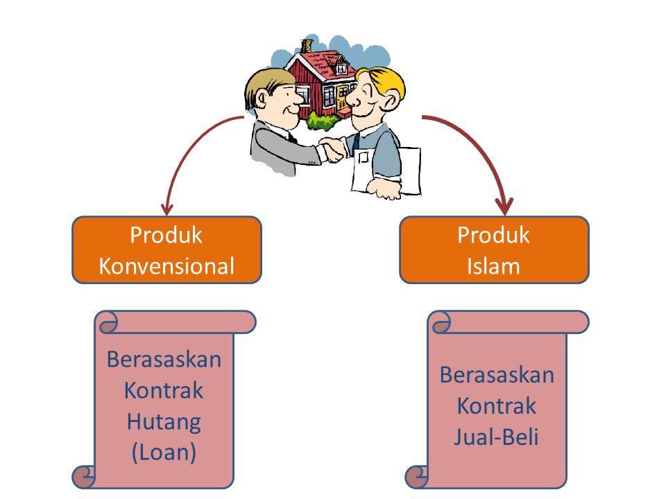 Produk Konvensional Produk Islam Berasaskan Kontrak Hutang (Loan) Berasaskan Kontrak Jual-Beli