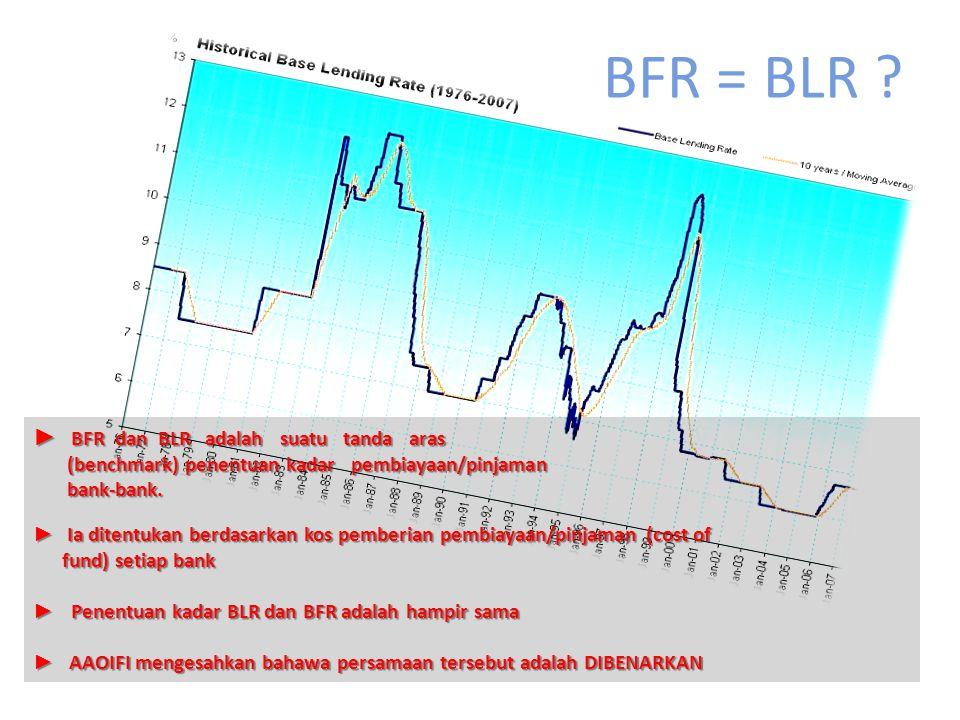 BFR = BLR ► BFR dan BLR adalah suatu tanda aras