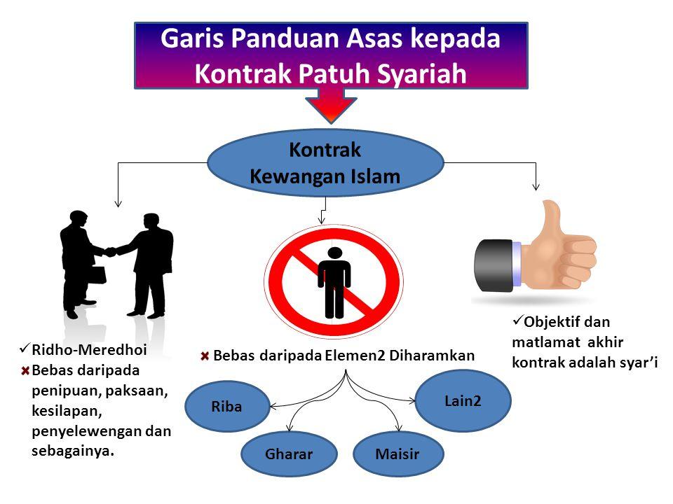 Garis Panduan Asas kepada Kontrak Patuh Syariah