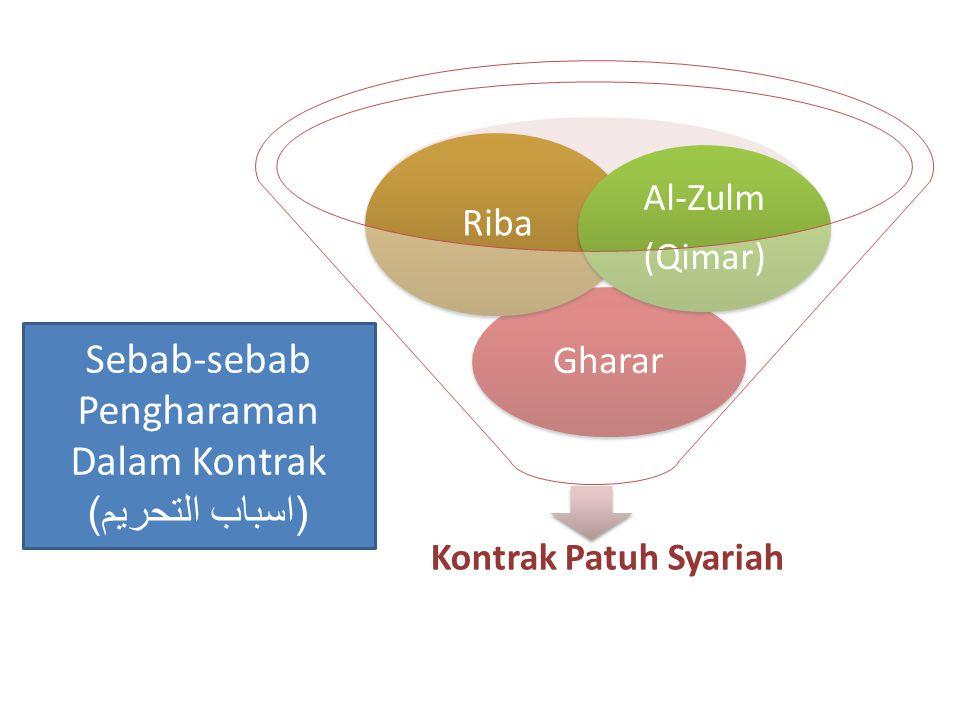 Sebab-sebab Pengharaman Dalam Kontrak (اسباب التحريم)
