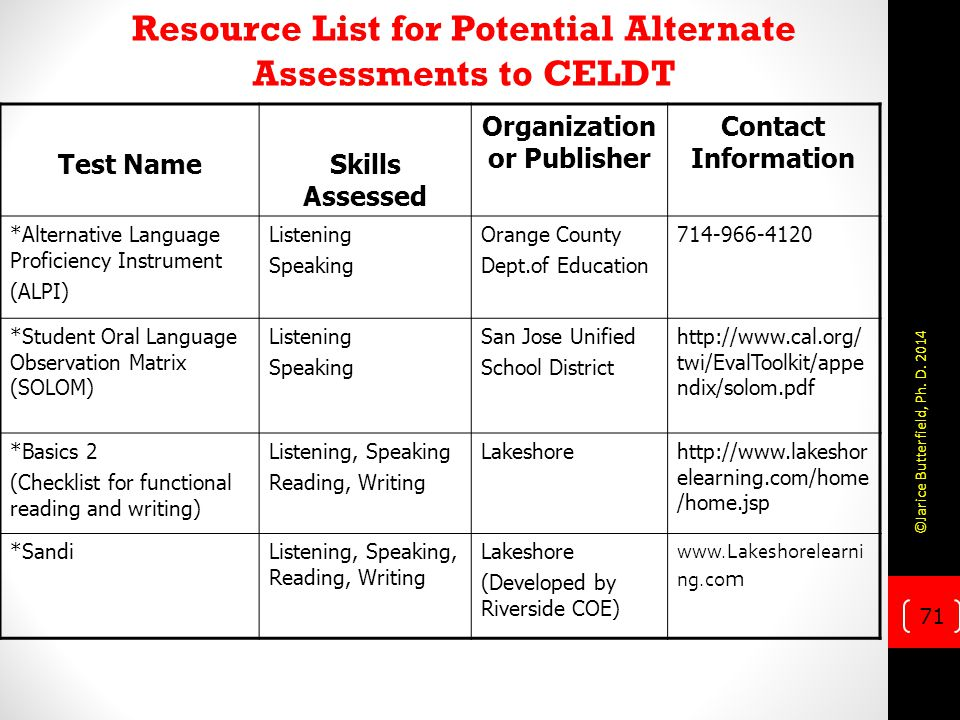 Resource List for Potential Alternate Assessments to CELDT
