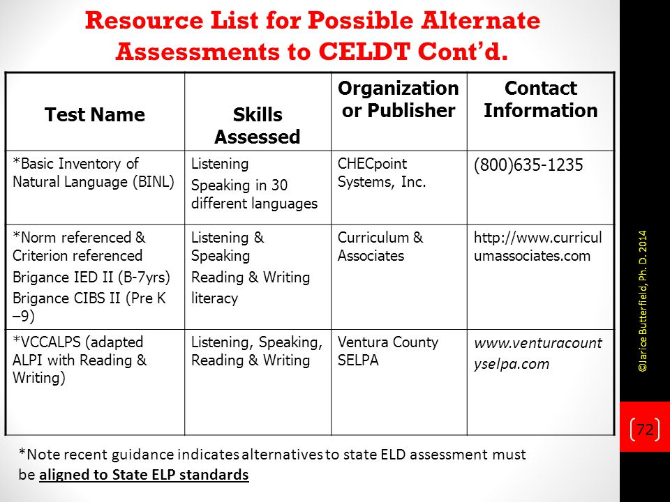 Resource List for Possible Alternate Assessments to CELDT Cont'd.