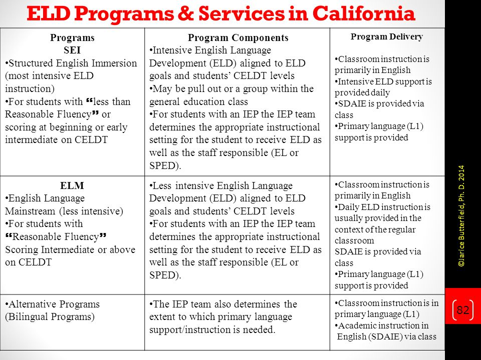 ELD Programs & Services in California