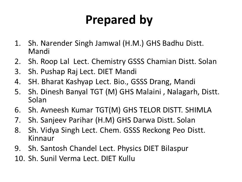 Prepared by Sh. Narender Singh Jamwal (H.M.) GHS Badhu Distt. Mandi