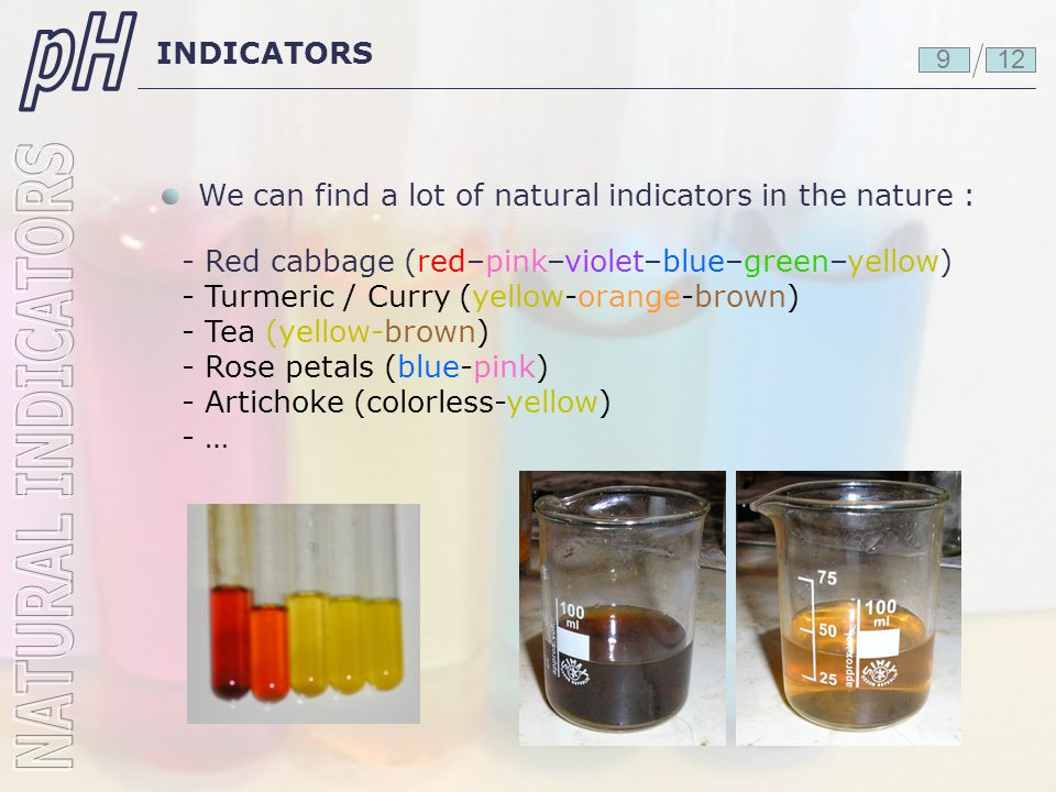 pH NATURAL INDICATORS INDICATORS