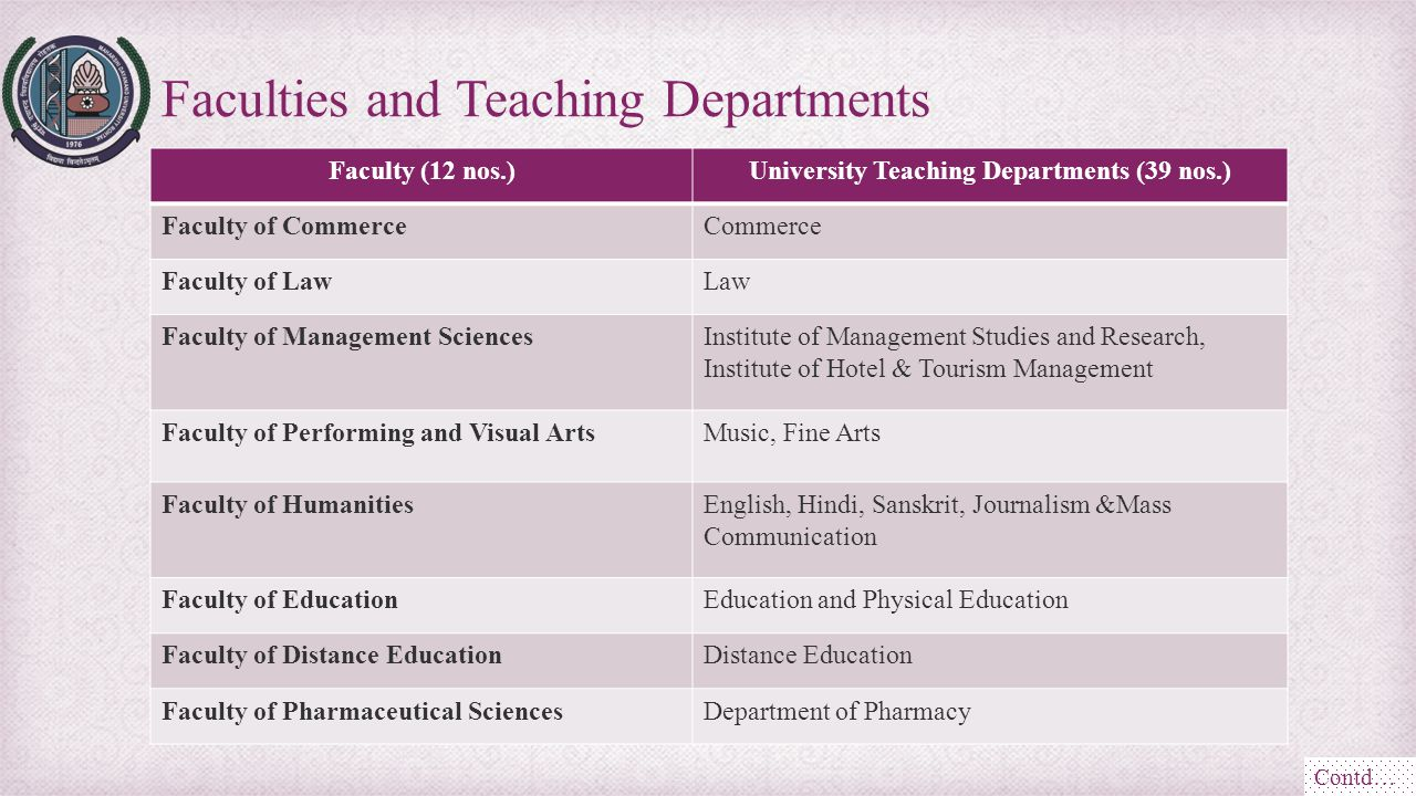 Faculties and Teaching Departments