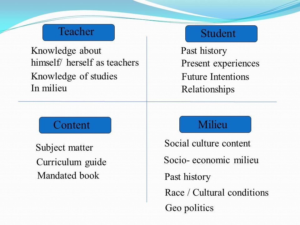 Teacher Student Content Milieu Knowledge about