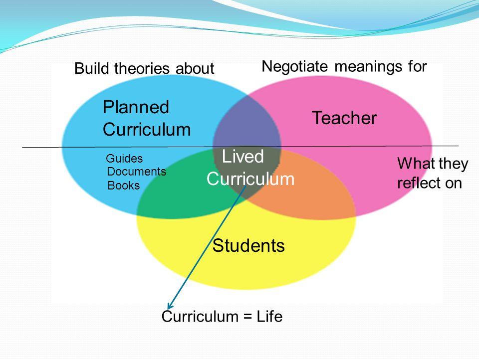 Planned Curriculum Teacher Lived Curriculum Students
