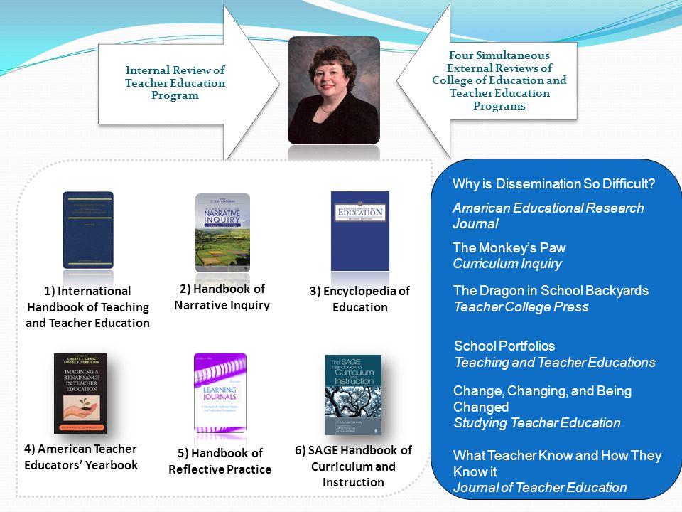 Internal Review of Teacher Education Program