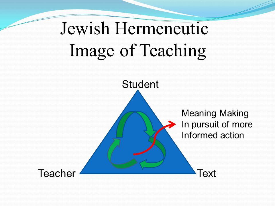 Jewish Hermeneutic Image of Teaching Student Teacher Text