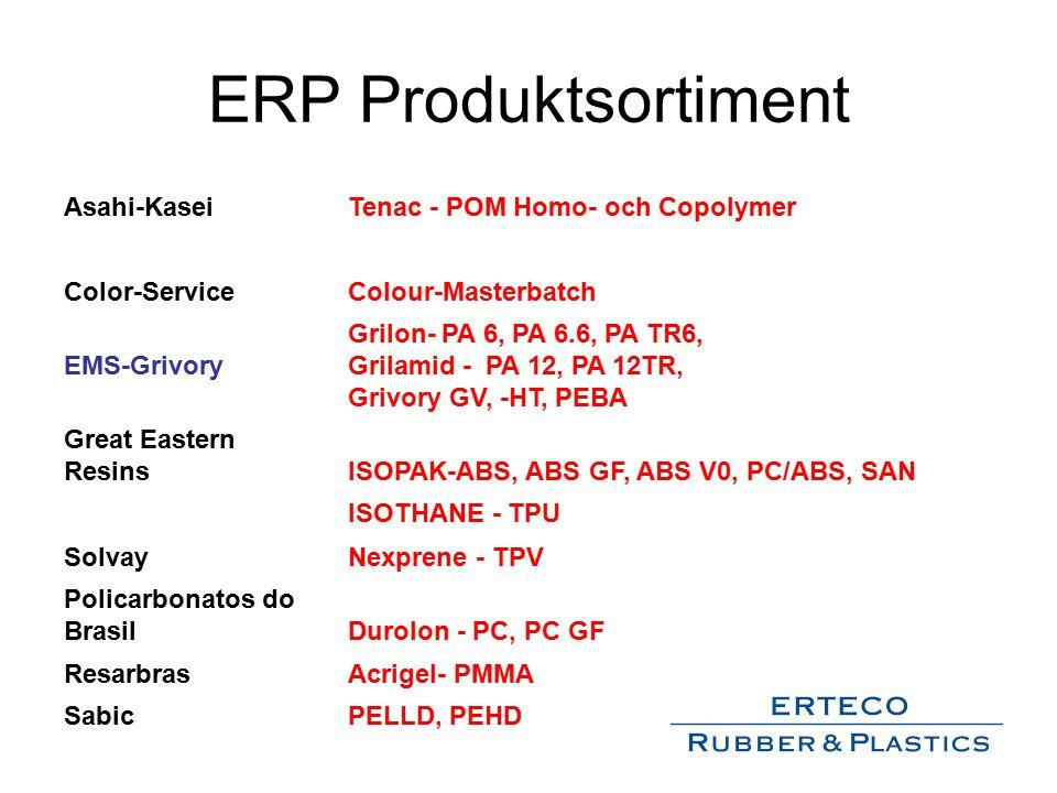 ERP Produktsortiment Asahi-Kasei Tenac - POM Homo- och Copolymer
