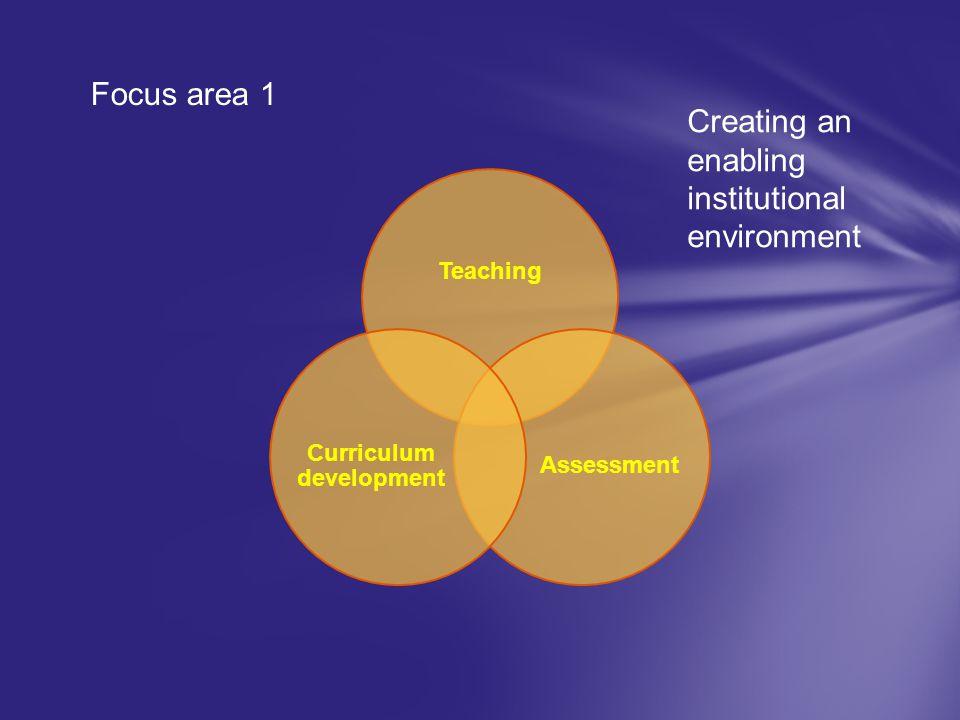 Curriculum development