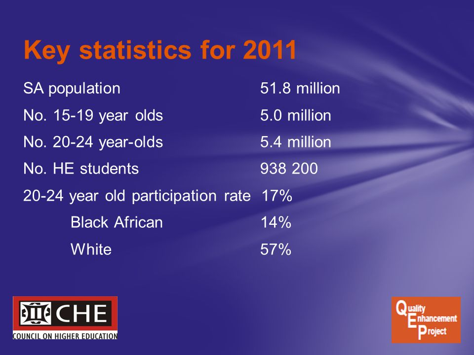 Key statistics for 2011