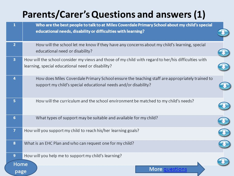 Parents/Carer's Questions and answers (1)