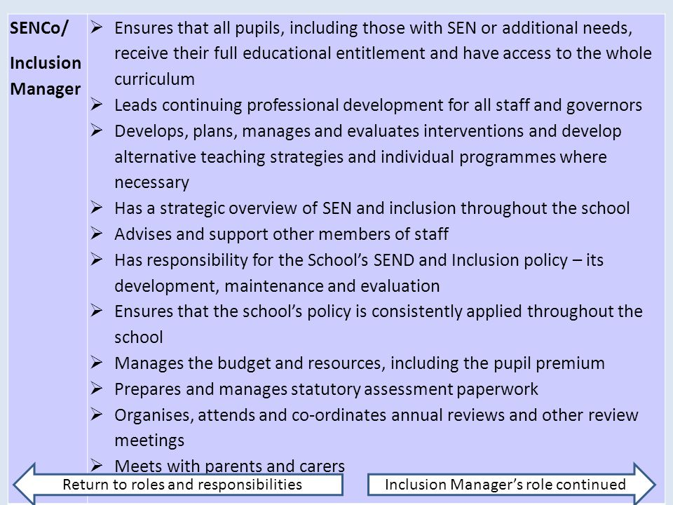 Leads continuing professional development for all staff and governors
