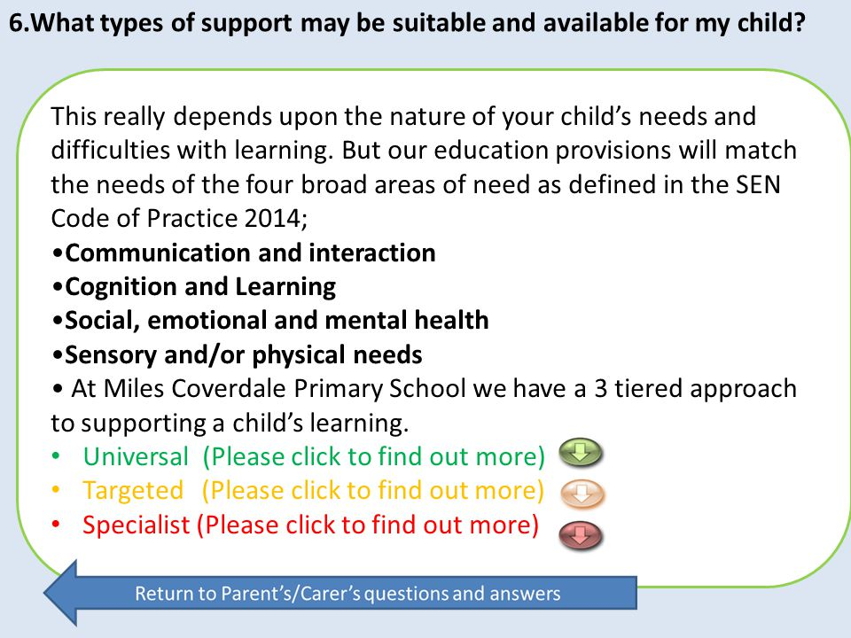 6.What types of support may be suitable and available for my child