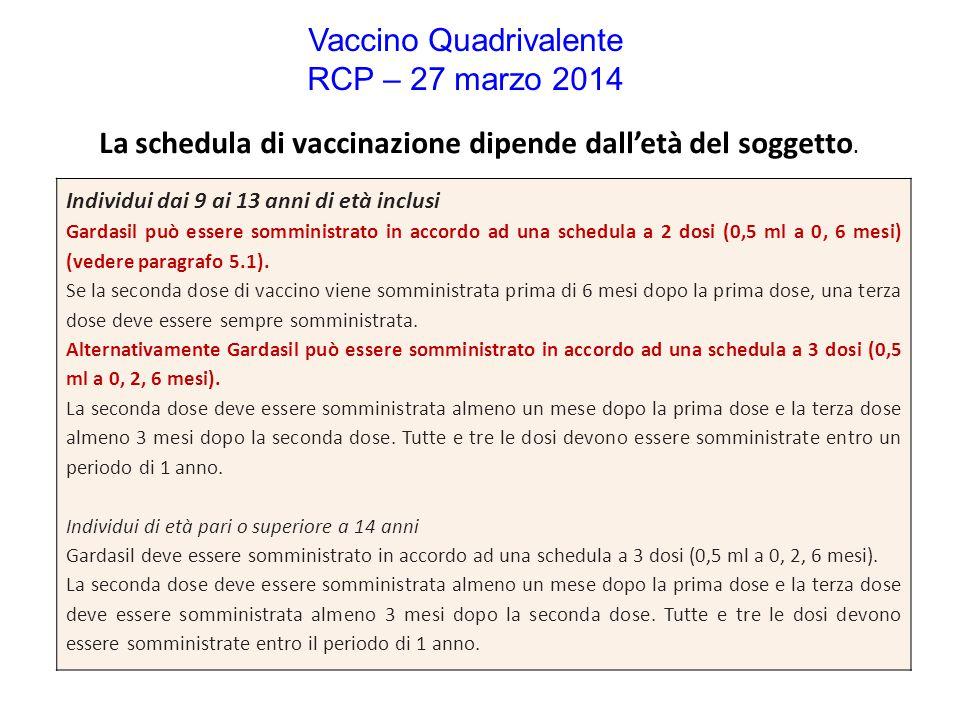 Vaccino Quadrivalente RCP – 27 marzo 2014
