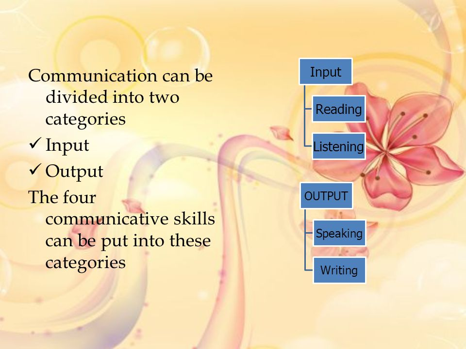 Communication can be divided into two categories