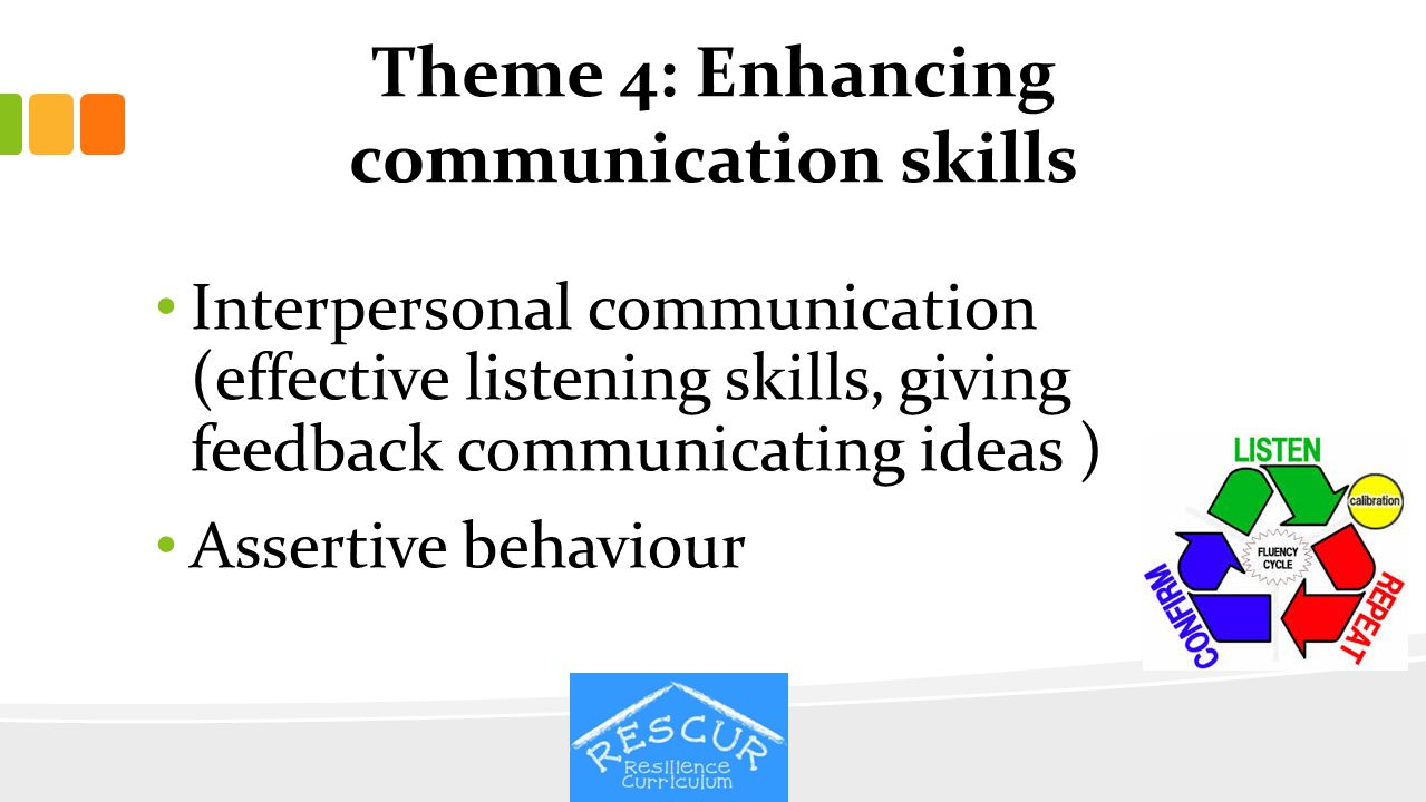Theme 4: Enhancing communication skills
