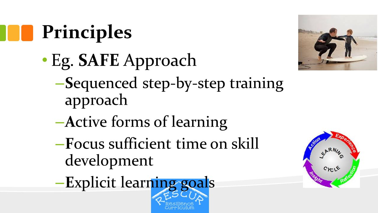 Principles Eg. SAFE Approach Sequenced step-by-step training approach