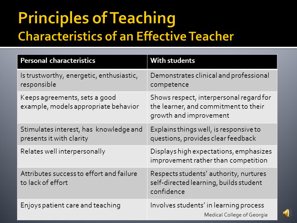 personal qualities and teaching practices of Teachcom is owned and operated by 2u, inc teachcom is a comprehensive resource for information on becoming a great teacher in any state across the country it provides state specific information on how to become a teacher, teacher salaries, teaching credentials, teacher certification tests, alternative teacher certification, and much more.