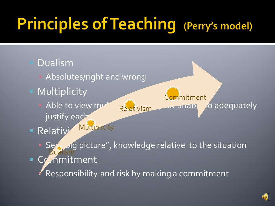 Principles of Teaching (Perry's model)
