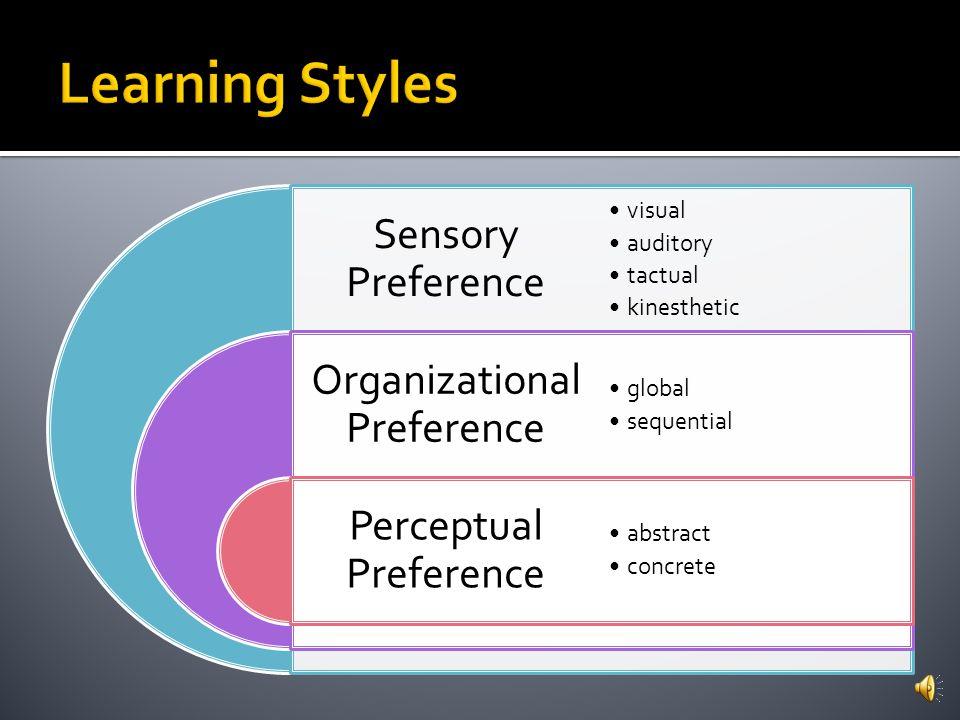 Learning Styles Sensory Preference. visual. auditory. tactual. kinesthetic. Organizational Preference.