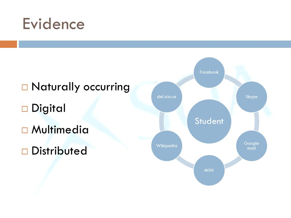 Evidence Naturally occurring Digital Multimedia Distributed