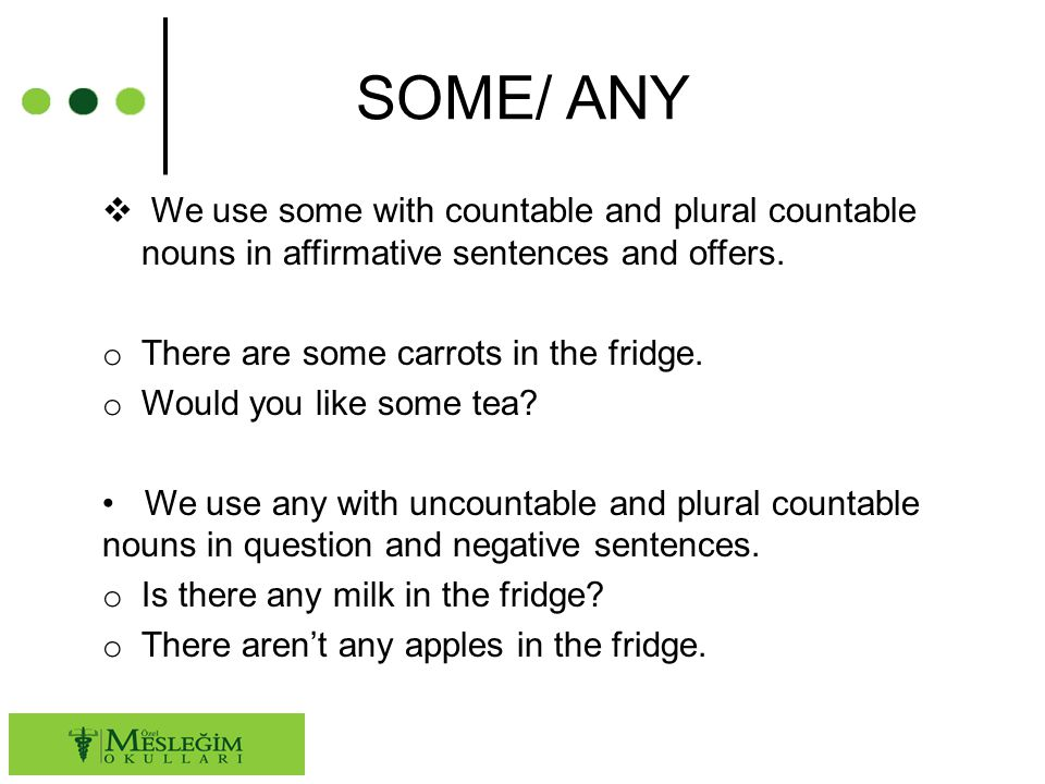 SOME/ ANY We use some with countable and plural countable nouns in affirmative sentences and offers.