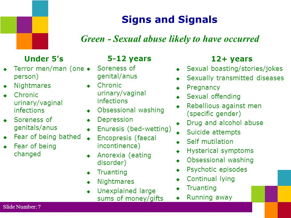 Green - Sexual abuse likely to have occurred