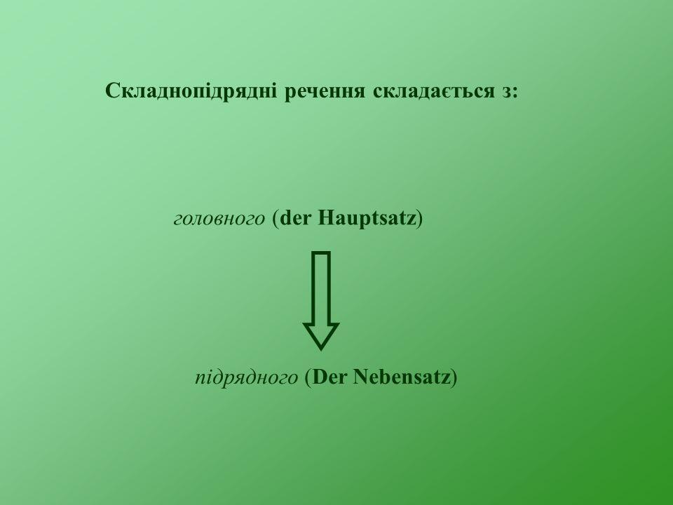 Складнопідрядні речення складається з: