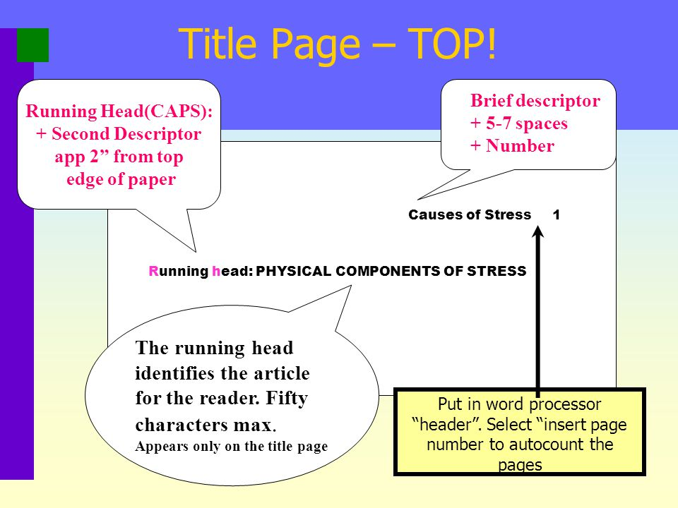 Title Page – TOP! Running Head(CAPS): + Second Descriptor. app 2 from top. edge of paper. Brief descriptor.