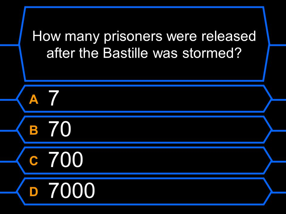 How many prisoners were released after the Bastille was stormed