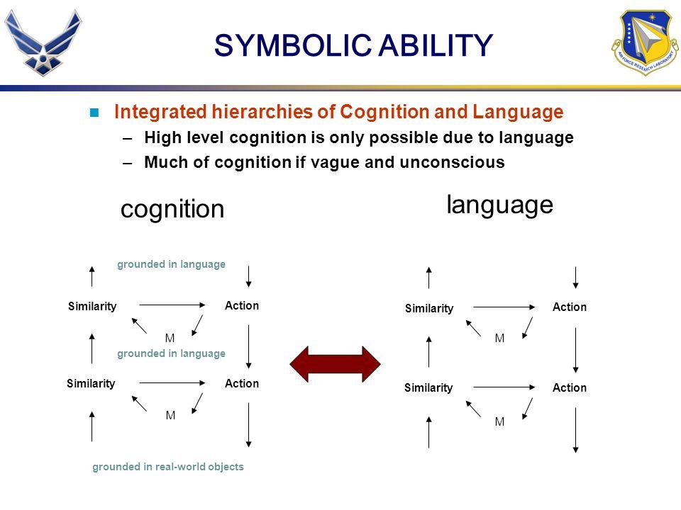 SYMBOLIC ABILITY language cognition