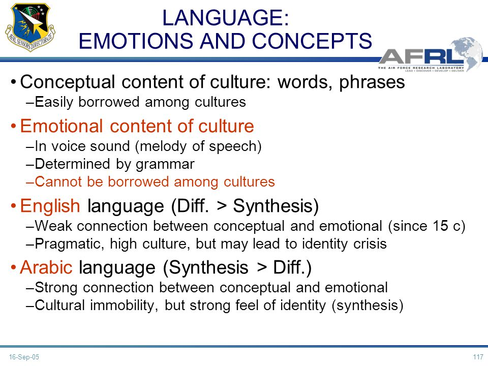 LANGUAGE: EMOTIONS AND CONCEPTS