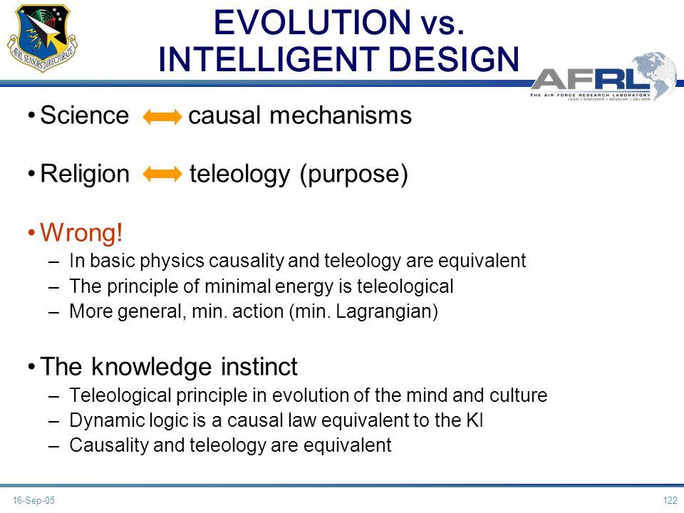 EVOLUTION vs. INTELLIGENT DESIGN