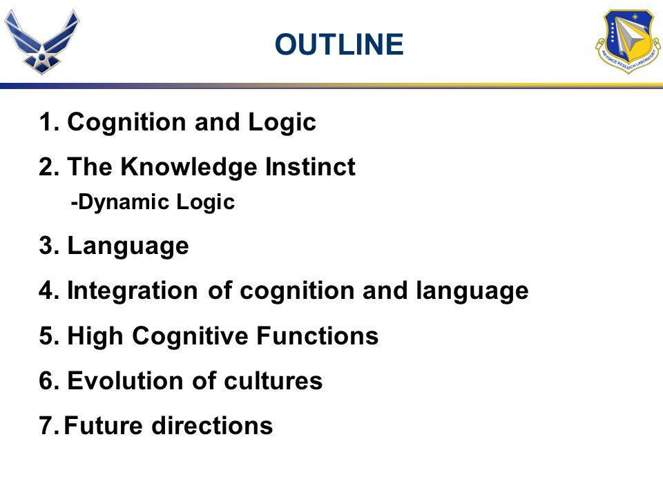 OUTLINE 1. Cognition and Logic 2. The Knowledge Instinct