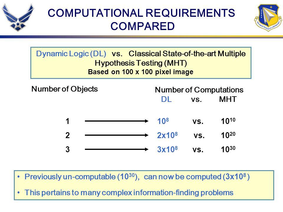COMPUTATIONAL REQUIREMENTS Number of Computations