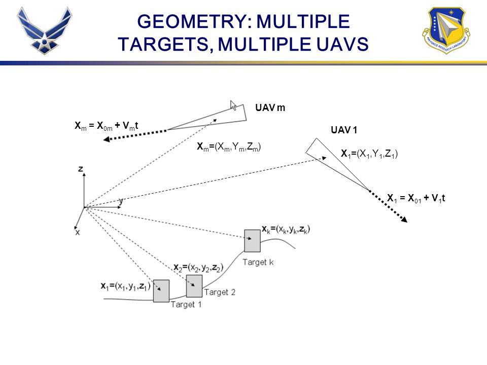 GEOMETRY: MULTIPLE TARGETS, MULTIPLE UAVS