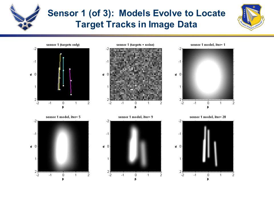 Sensor 1 (of 3): Models Evolve to Locate Target Tracks in Image Data